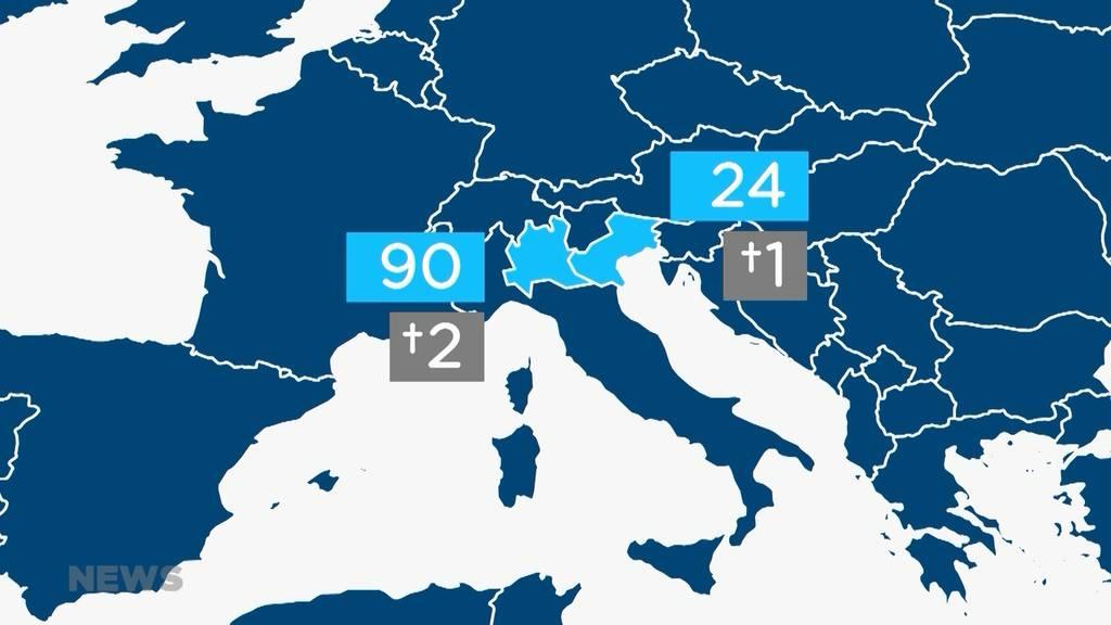 Coronavirus vor der Schweizer Grenze