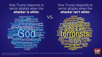 Opfer- oder Täterorientiert: Die Unterschiede, wie Trump reagiert.