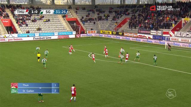 GCZ - Lausanne / Schaffhausen - Chiasso / FC Thun - St. Gallen