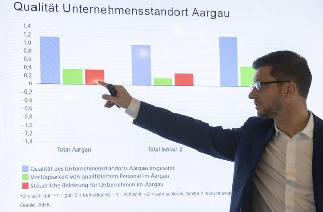 AIHK-Direktor Beat Bechtold referiert über die Qualität des Standorts Aargau.