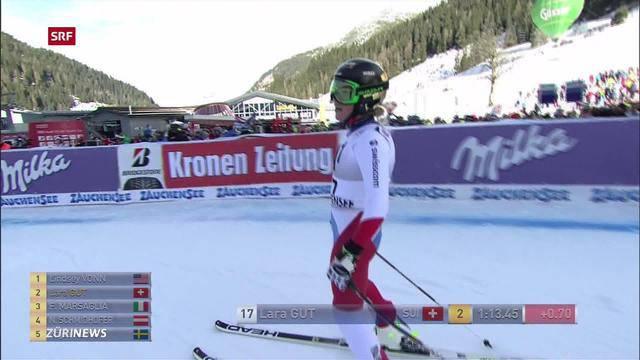 Sportblock: Langlauf, Ski und Co.