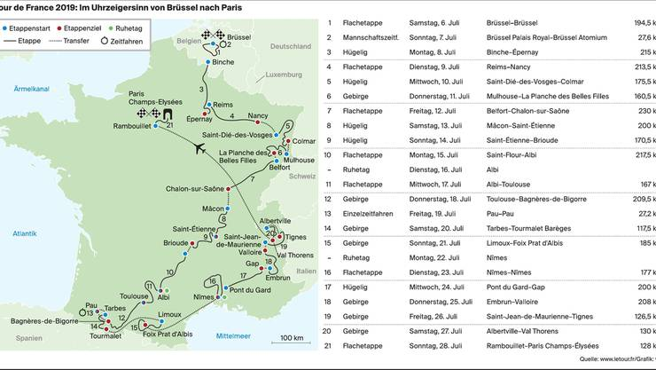 Der Etappenplan der diesjährigen Tour de France.