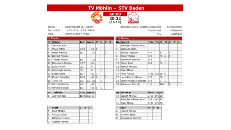 Spielverlauf TV Möhlin - STV Baden