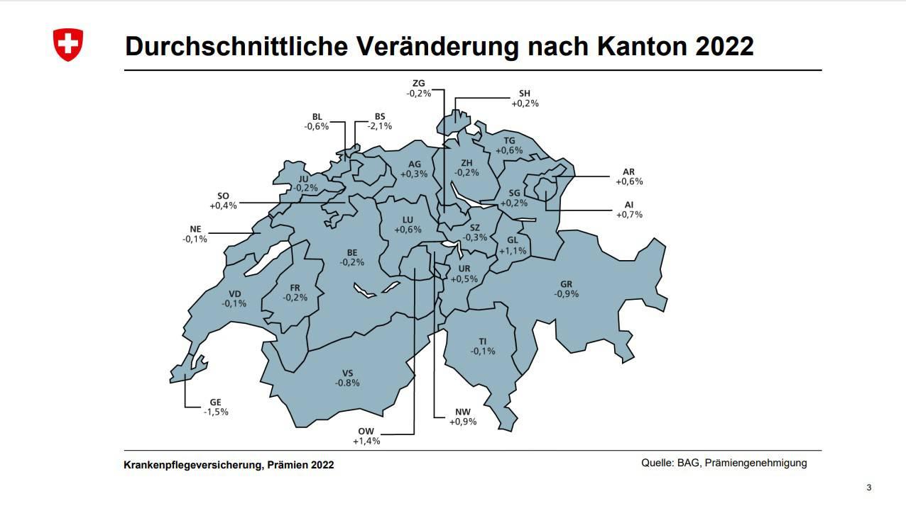 Durchschnittliche Veränderung nach Kanton 2022