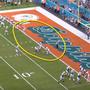 Unglaubliche Szene: Der Punter wirft den Touchdown-Pass auf den Kicker.