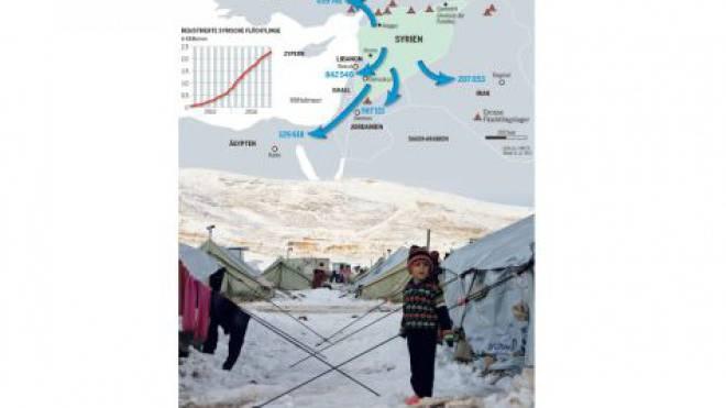 Bitterkalte Wintertage im Libanon: Eines von vielen syrischen Kindern in einem Flüchtlingslager in Arsal. Foto: AFP PHOTO/STR