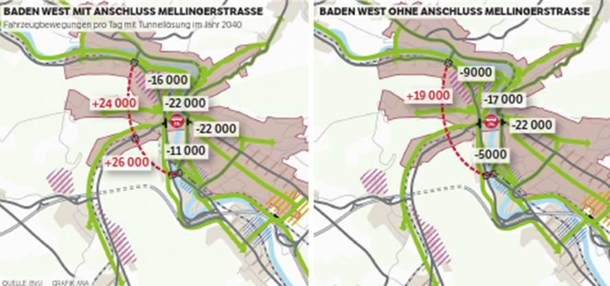 Baden West mit und ohne Anschluss Mellingerstrasse