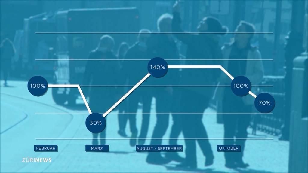 Nach Appell vom Bundesrat: Schweizer arbeiten wieder vermehrt im Homeoffice