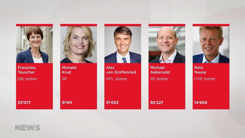 Bern hat gewählt: So sieht der neue Gemeinderat aus