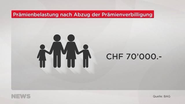 Kanton spart bei Krankenkassen-Prämienverbilligung