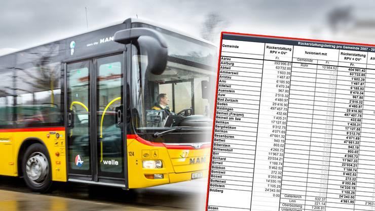 Erstmals hat der Kanton Aargau bekannt gegeben, wie viel Geld die einzelnen Gemeinden von der Postauto Schweiz AG zurückbekommen.
