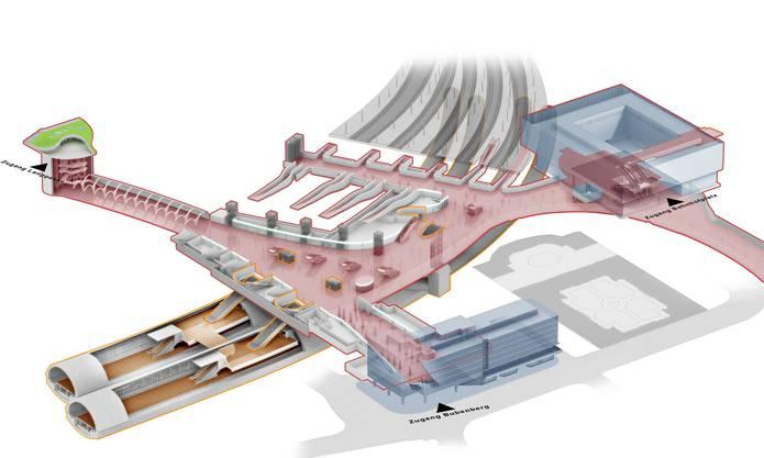 Visualisierung des Bahnhofs Bern