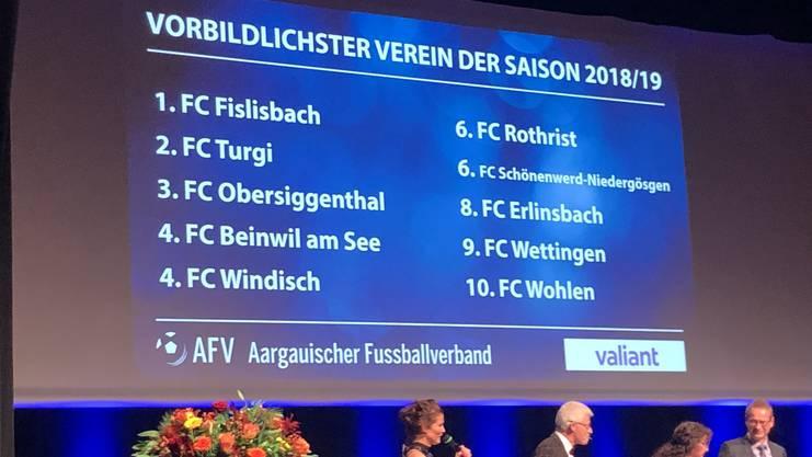 Die Liste der vorbildlichsten Vereine im Aargau.