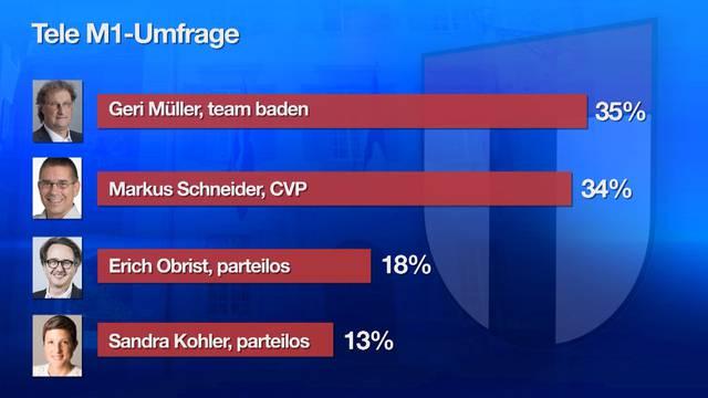 Wird Geri Müller doch wiedergewählt?