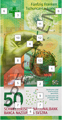 Von den 15 Sicherheitsmerkmalen auf den neuen Noten sind fünf davon Tests, anhand denen die Echtheit der Noten laut SNB einfach zu erkennen sein soll.