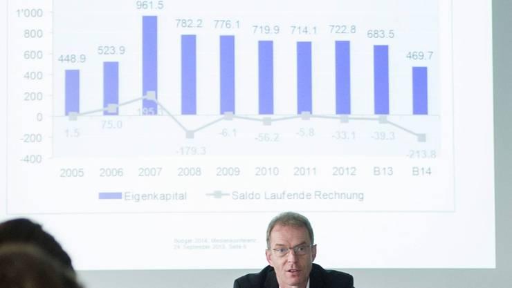Zürichs Finanzvorsteher Daniel Leupi will auf eine Steuererhöhung 2014 noch verzichten.