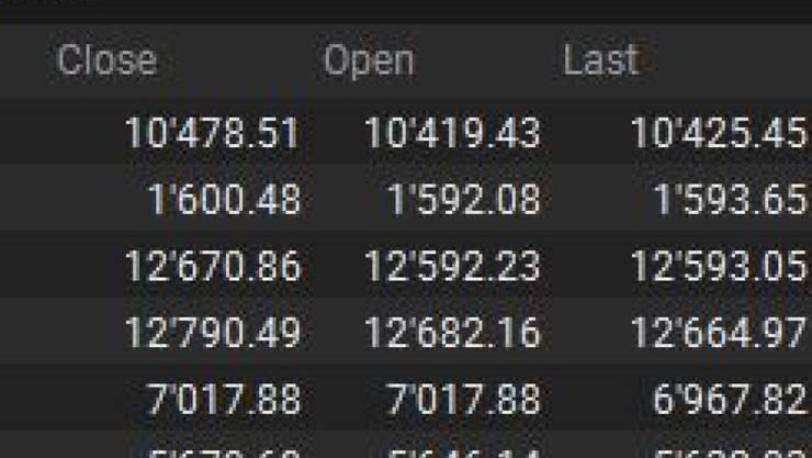 Das Coronavirus reisst auch die Schweizer Börse in die Tiefe. Die Kurse sinken bereits den fünften Handelstag hintereinander.