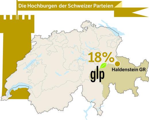 GLP-Hochburg Haldenstein