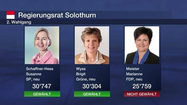 Historische Solothurner Regierungsratswahlen