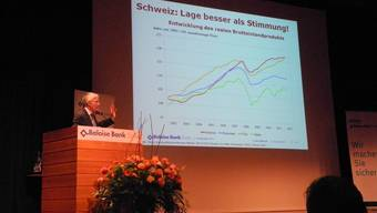 Anlage-Apéro der Baloise Bank SoBa mit Thomas Straubhaar