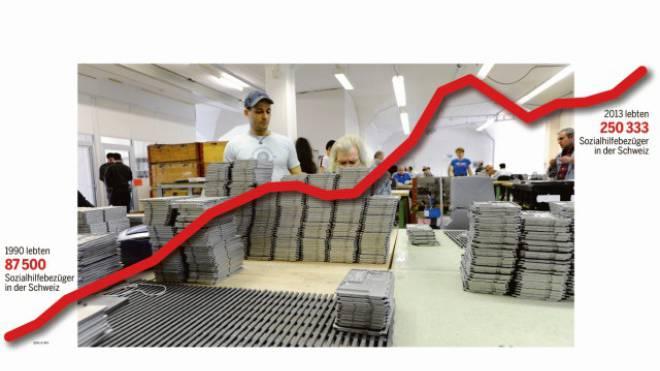 Sozialhilfeempfänger in einer Fabrik in Wallisellen. Sie wurden von Dock vermittelt, einer der grössten Sozialfirmen in der Schweiz. Foto: Emanuel Freudiger