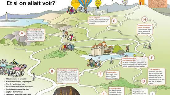 Das Französisch-Lehrmittel Mille Feuilles wird weiterentwickelt.