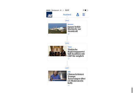 Timeline: Die wichtigsten News des Tages, chronologisch angeordnet.