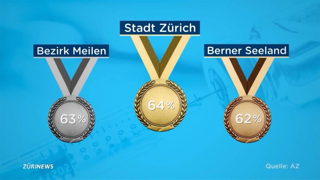 Stadt Zürich ist momentan Schweizer Impfmeister