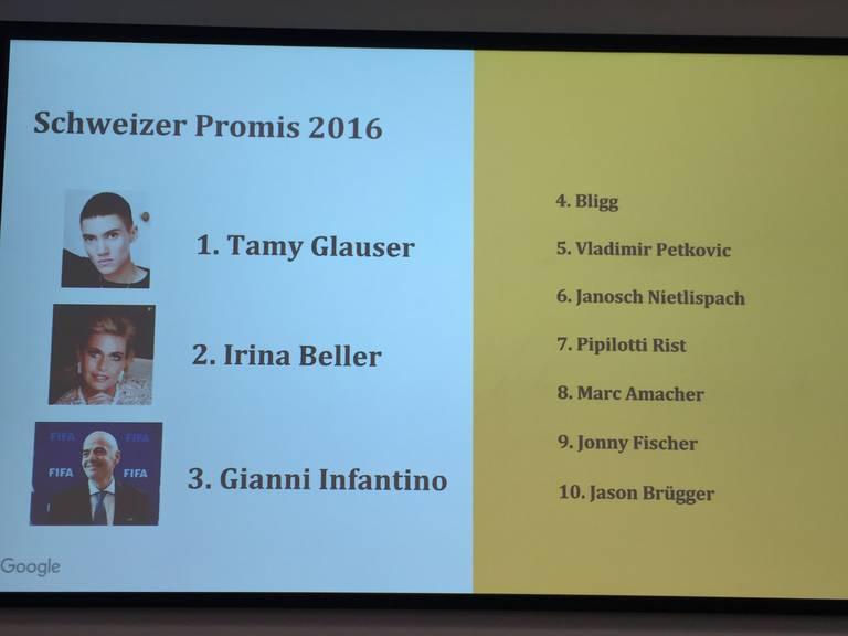 Diese Promis wurden 2016 am meisten gesucht