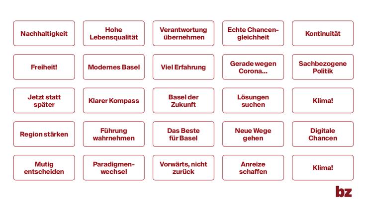 Das bz Wahlkampf-Bingo (Zum Vergrössern anklicken)