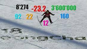 Zahlen zu Pyeongchang