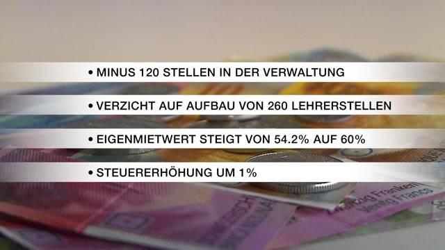 Millionen-Sparpaket des Aargaus