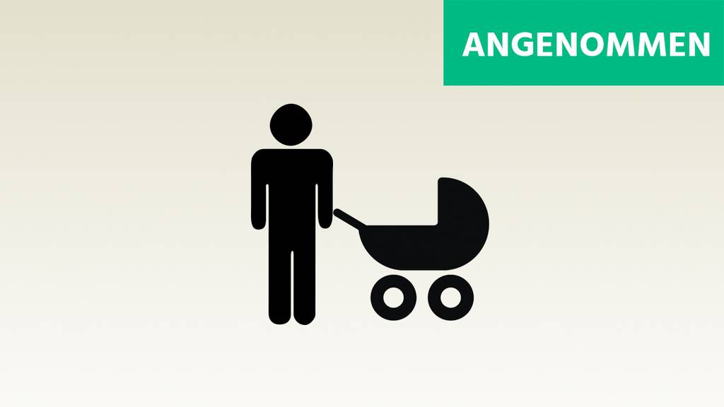 Nach Ja zu Vaterschaftsurlaub: Jetzt ist die Diskussion um die Elternzeit lanciert