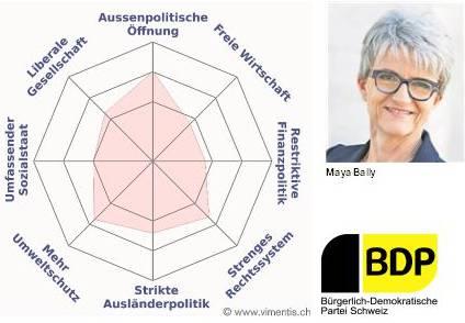 Das Profil von Maya Bally.