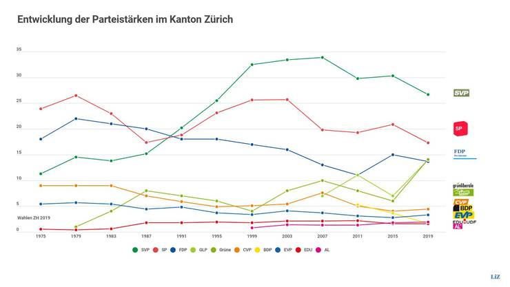 (Grafik)