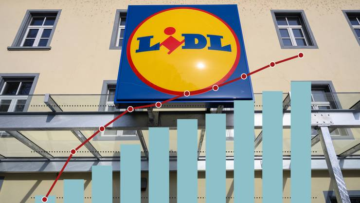 Lidl hat in der Schweiz 127 Filialen. Die ganze Grafik finden Sie unten.