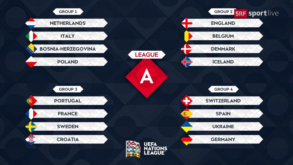 Hammer-Los für Schweizer Nati in Nations League