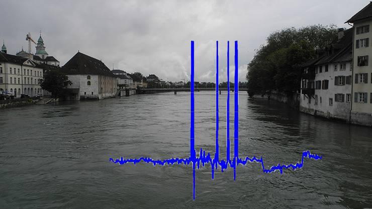 Die Messwert-Kurve der Abflussmenge beim Regulierwehr Port schlägt am Mittwoch vier Mal aus. Es hätte damit auch plötzlich viel mehr Wasser die Aare bei Solothurn hinab kommen müssen.