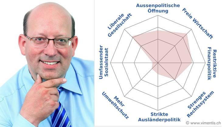 Sven Inäbnit (FDP)