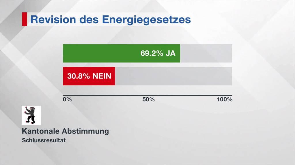Revision des Energiegesetzes: AppenzellerInnen sagen Ja