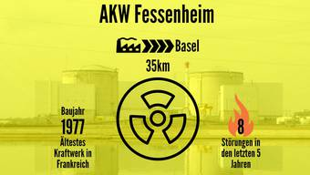 Vor zwei Jahren kam es zum beinahe GAU im AKW Fessenheim.