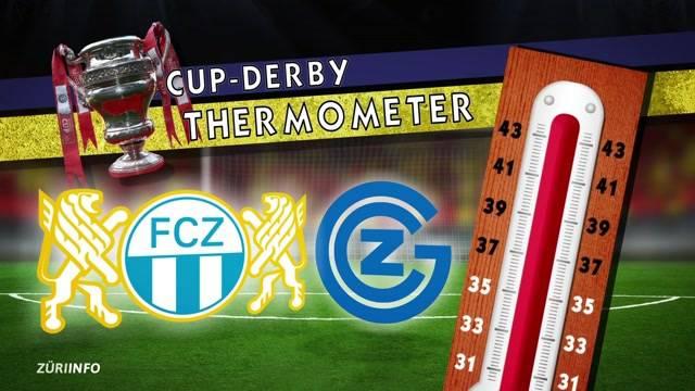 Wie hoch ist deine Cup-Derby-Fieberkurve?