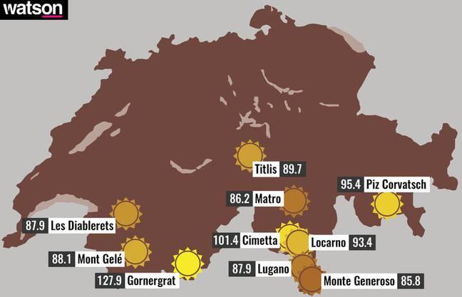 Anzahl Sonnenstunden vom 1. bis 20. Februar.