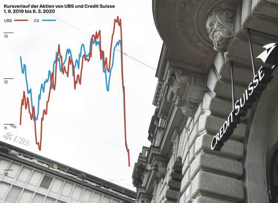 Die Aktienkurse der Banken fielen stark.
