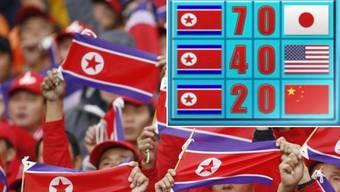 Nette Resultate, die Nordkorea in Brasilien erreicht