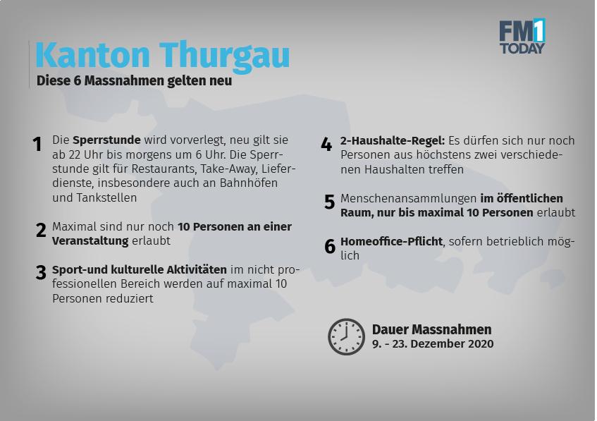 Diese 6 Massnahmen gelten neu im Kanton Thurgau