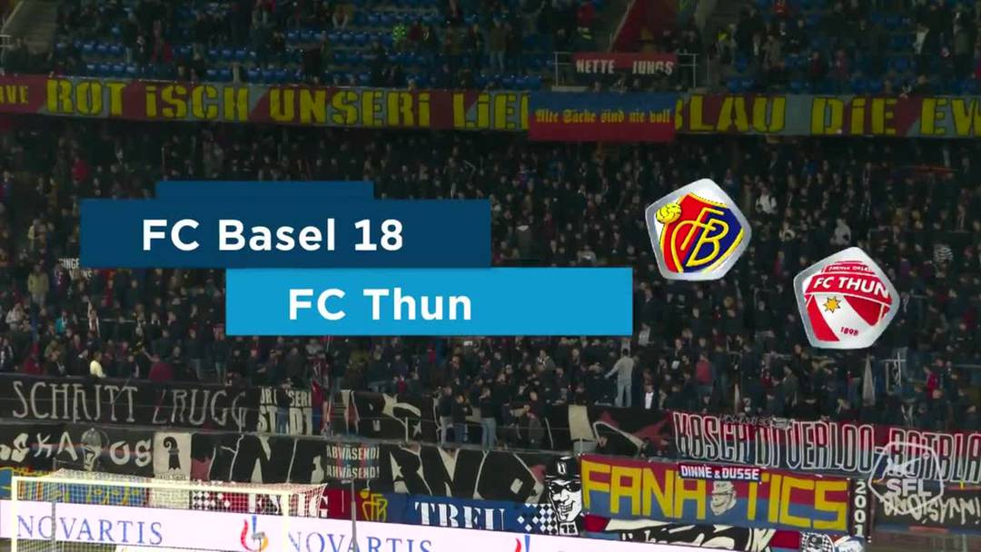 Highlights FCB - Thun