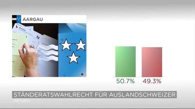 Knappes Resultat für Ständeratswahlen für Auslandschweizer