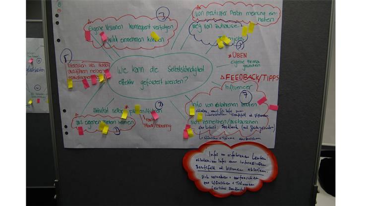 In acht Workshops wurden unzählige Ideen gesammelt und ausgewertet.