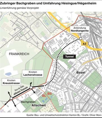 Grafik Zubringer Bachgraben